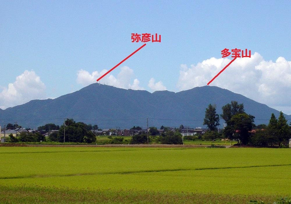 Mt.Yahiko_from_Sakae_PA