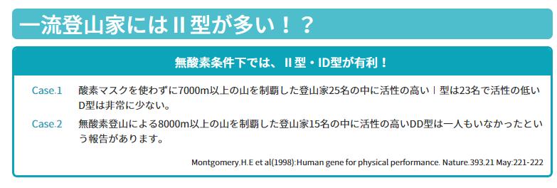 エクササイズ遺伝子検査